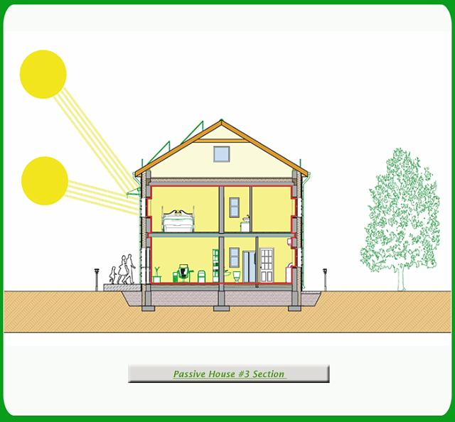 Green passive solar house 3 plans gallery for Passive solar cabin plans