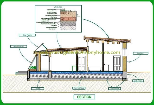 Green passive solar home 1 gallery for Passive solar home designs floor plans