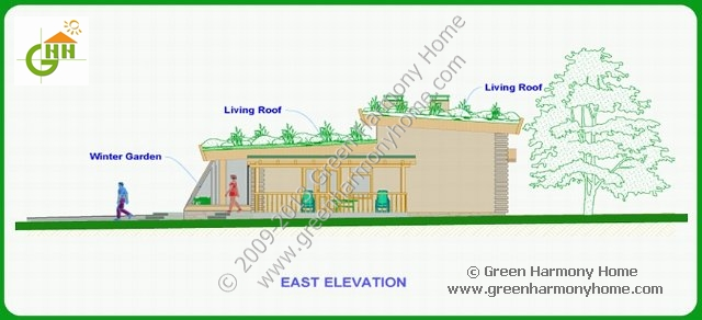 Green Harmony Home